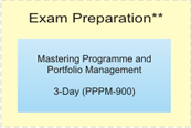 Program Management Certification Preparation for PgMP